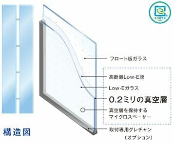 2タイプのLow-Eペアガラス